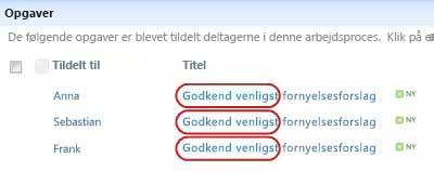 Teksten Gennemse i opgavenavnene på siden Status for arbejdsproces