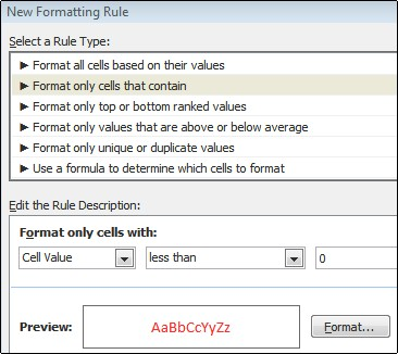 Regel for betinget formatering, der viser tal under nul med rød tekst