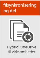 Hybrid_OneDrive