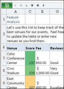 Mobile-fremviser til Excel