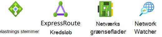 Azure-netværks stencil.
