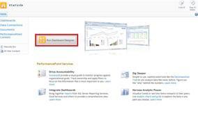 Knap til at køre Dashboarddesigner i PerformancePoint-webstedsskabelonen