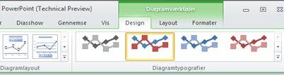 Kontekstfanen Diagramværktøjer vil kun blive vist, hvis du har markeret diagrammet.