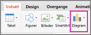 Opret diagram i Office til Mac