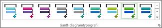 Gantt-diagramtypografier