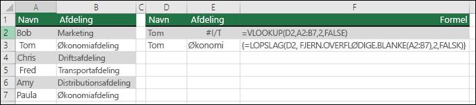 Brug af LOPSLAG med FJERN.OVERFLØDIGE.BLANKE i en matrixformel for at fjerne foranstående/efterstillede mellemrum.  Formlen i celle E3 er {= VLOOKUP(D2,FJERN.OVERFLØDIGE.BLANKE(A2:B7),2,FALSK)} og skal indtastes med CTRL+SKIFT+ENTER.