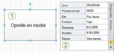 En procesfigur uden datagrafik