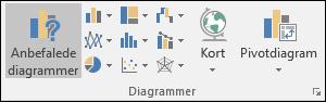 Gruppe på båndet Excel-diagram