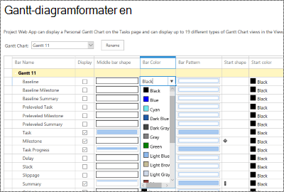 Gantt-formatering side i Project Online.