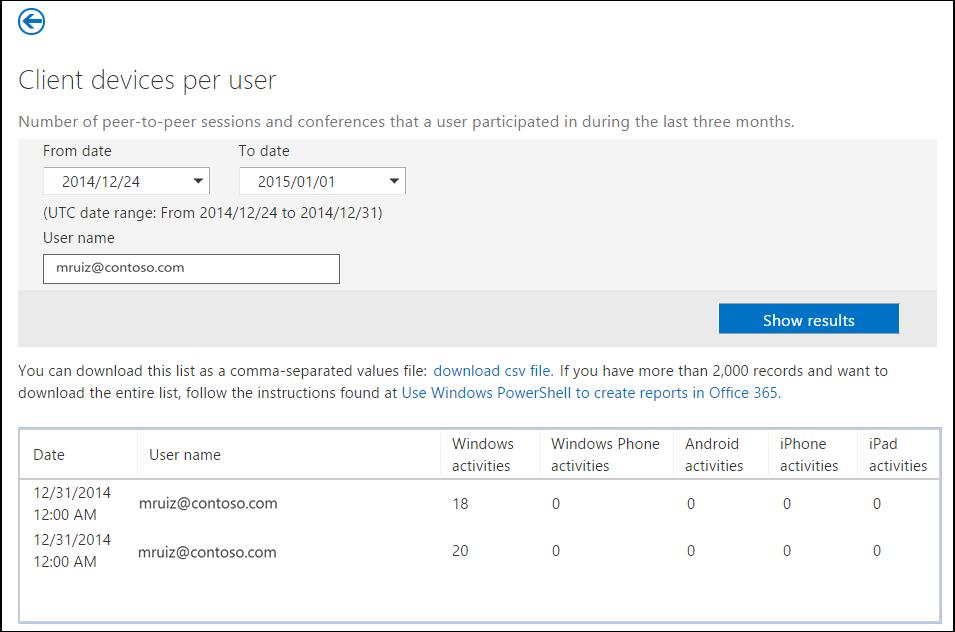 Rapport om Lync Online-klientenheder per bruger