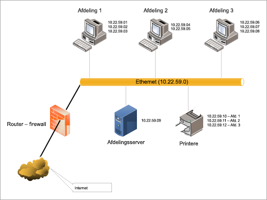 Skabelonen download Ethernet LAN-diagram