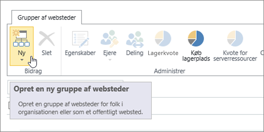 Samling af websteder med Ny markeret