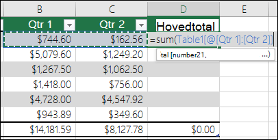 Tilføje en enkelt formel i en tabelcelle, der anvender Autofuldførelse til at oprette en beregnet kolonne