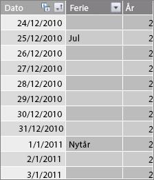 Tabellen Helligdag