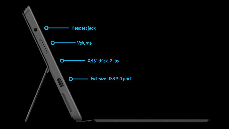 Surface Pro 2-funktioner højre side