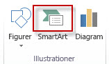 SmartArt i gruppen Illustrationer under fanen Indsæt