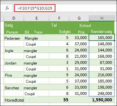 Matrix funktionen flere celler i celle H10 = F10: F19 * G10: G19 til beregning af antal biler solgt efter enhedspris