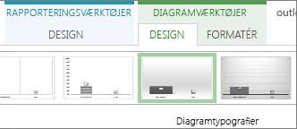 Gruppen Diagramtypografier under fanen Diagramværktøjsdesign