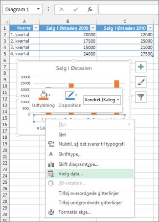 Højreklik på kategoriaksen, og Vælg data
