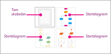Miniaturer for Visio Standardrutediagram: 1 tom skabelon og 3 starterdiagrammer