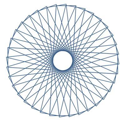Spirograph med en ændret figur