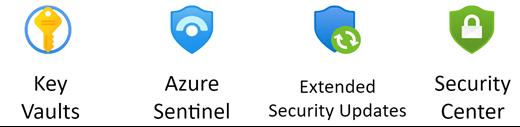 Azure-sikkerheds stencil.