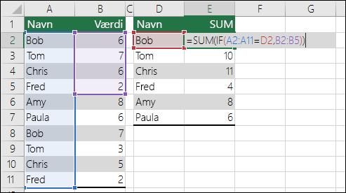 Eksempel på matrixformel med intervalreferencer, der ikke stemmer overens, hvilket medfører fejlen #N/A.  Formlen i celle E2 er {= SUM(IF(A2:A11=D2,B2:B5))}, og skal indtastes med CTRL+ SKIFT+ENTER.