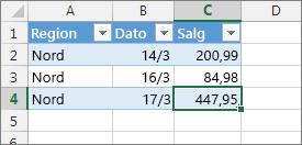 Markér den sidste celle, og tryk på Tab for at tilføje en ny tabelrække