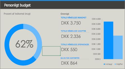 Gammel udgave af Excel-skabelonen Personligt budget med lav kontrast på farverne (blå og lyseblå på grå baggrund).