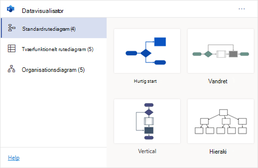 Tilføjelsesprogram til Datavisualisator har flere forskellige typer diagrammer at vælge imellem.