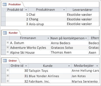 Billeder af tabeller for produkter, kunder og ordrer