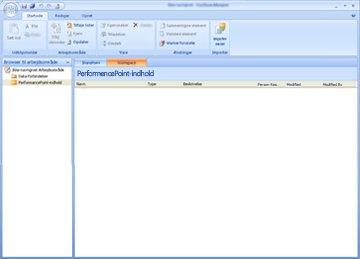 PerformancePoint-dashboarddesigner, hvor du kan oprette, redigere og publicere dashboardindhold