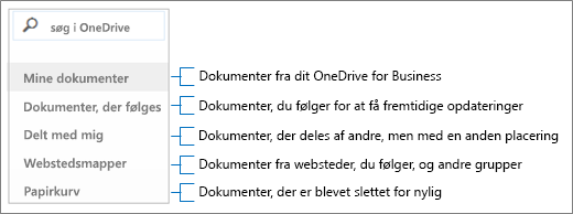 Gruppér links til OneDrive for Business