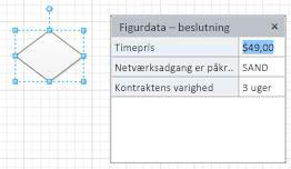 En beslutningsfigur med tre figurfelter og tilsvarende værdier