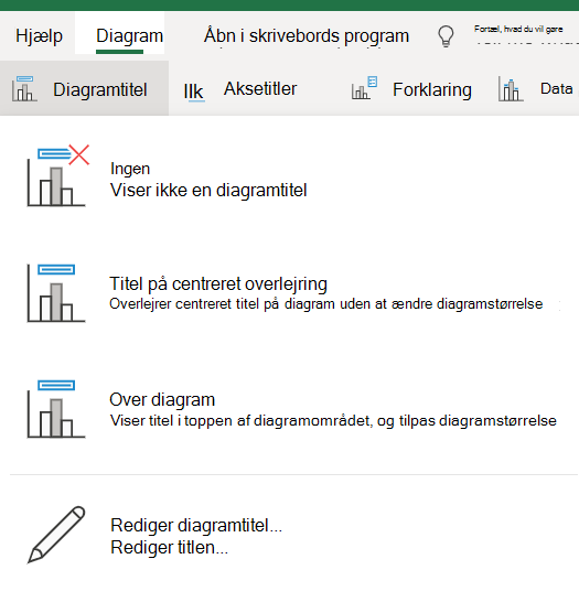 Knappen Diagramtitel under fanen Diagram