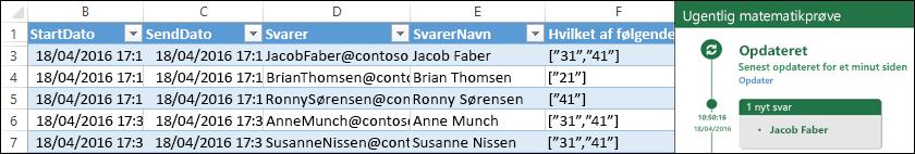 Excel-projektmappe viser prøveresultater