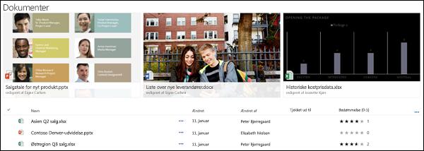 Fastgør et link, en fil eller mappe til spotlyset i et dokumentbibliotek