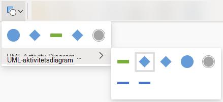 Når du vælger knappen Skift figur, åbnes et galleri med indstillinger for at erstatte den markerede figur.