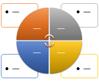 SmartArt-grafiklayoutet Cyklusmatrix