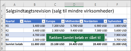 Excel-tabel med rækken Total slået til