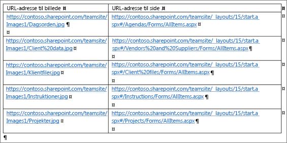 En tabel, der indeholder URL-adresser for billedet og siden
