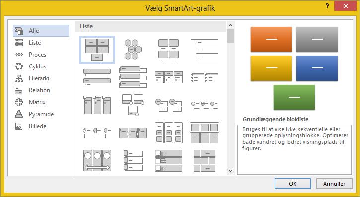 Valgmuligheder i dialogboksen Vælg SmartArt-grafik