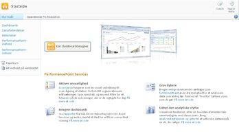 PerformancePoint-webstedsskabelonen, som gør det nemt at få mere at vide om PerformancePoint Services og køre PerformancePoint-dashboarddesigner