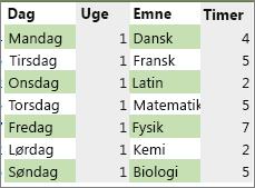 Dataområde med farve anvendt på hver anden række og kolonne med reglen Betinget formatering.