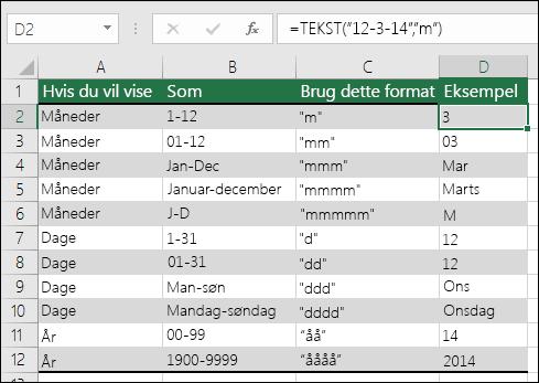 Eksempler på formatstrengene måneder, dag og år.
