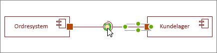Obligatorisk grænsefladefigur forbundet med Angivet grænseflade