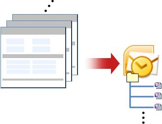 indtastning af data i formularer til sporing af aktiver