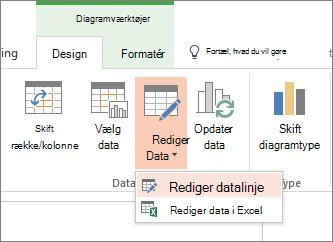 Diagramværktøjer med redigeringsdata, der er markeret