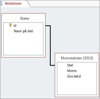 Relationslinje mellem felter i to tabeller