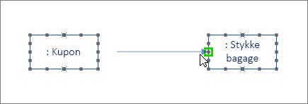 Figur af typen meddelelse med ene ende fremhævet med grønt og forbundet med livslinje figur